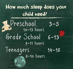 how much sleep kids need
