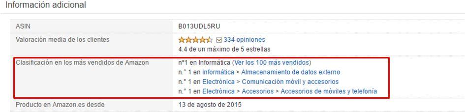 Producto más vendido en Amazon