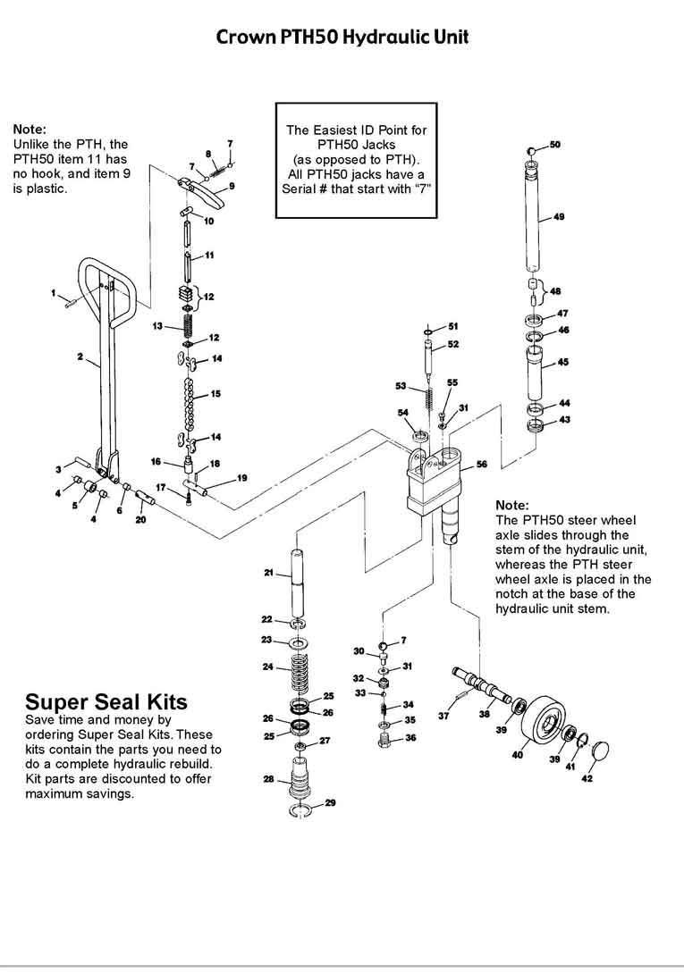 Yale Electric Pallet Jack Parts Diagram Wiring Part Free Vehicle Diagrams