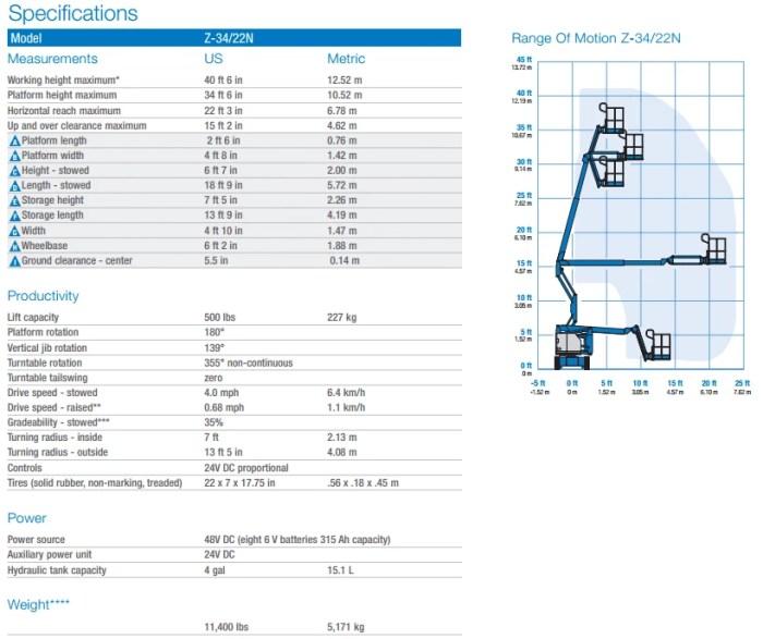 Used Genie Z34 Specifications