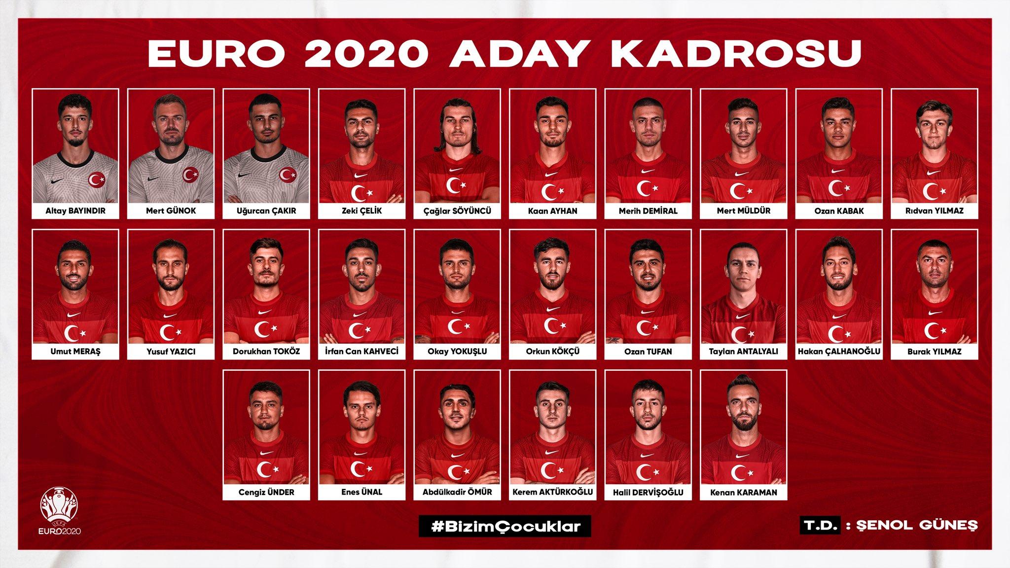Em Türkei Kroatien 2021