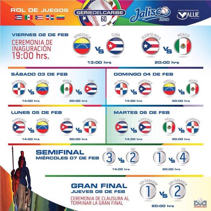 Edgar González está orgulloso de Guadalajara y México como sede de la SC