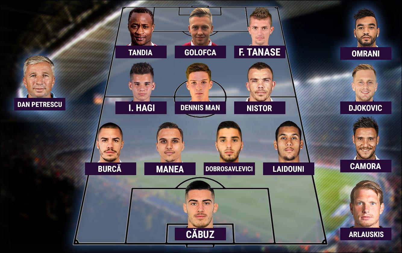 Echipa sezonului Liga 1 - fantasy football