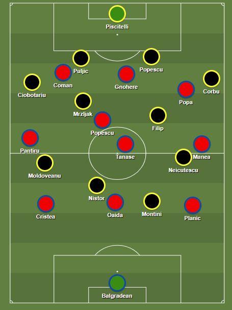 FCSB - Dinamo 1-1, Liga 1 fantasy fotbal