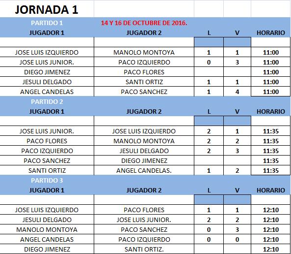 resultados-1c2ba-jornada-liga