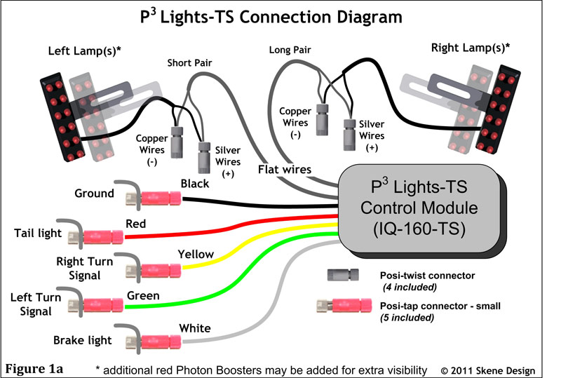 P3 wiring TS web 160?resize=665%2C448 diagrams 470205 driving light wiring diagram wiring diagram ( motorcycle driving lights wiring diagram at virtualis.co