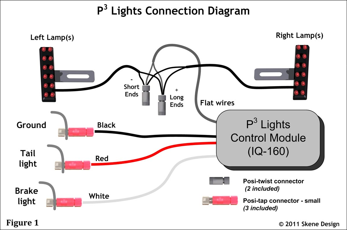 P3 wiring v4 manual?resize=665%2C441 wiring diagram for off road lights pinteres readingrat net Wiring Harness Diagram at soozxer.org