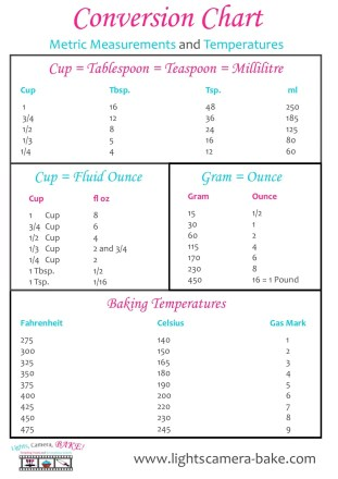 Lights, Camera, BAKE! Free, Prinatable, A4, Conversion Chart. #conversionchart . Click the photo to get the #download link!