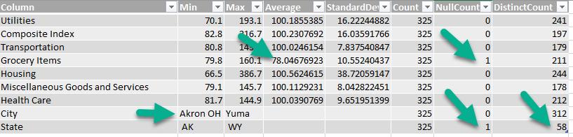 table profile data profiling