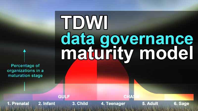 tdwi data governance maturity model
