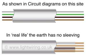 New lighting circuit cable colours (harmonised) | Light wiring