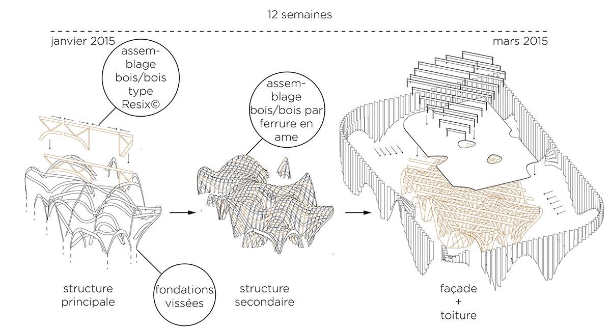 Expo 2015, Pavillon France, Milan, Italie - Schéma de la structure © XTU Architects
