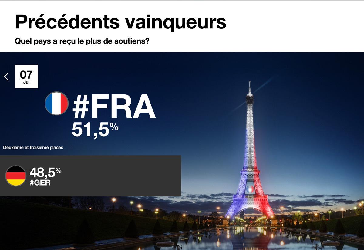 Euro 2016, Allez les bleus, Tour Eiffel, Paris, illumination événementielle, 7 juillet 2016 #FRA France © Orange, Ville de Paris, Skertzo, Magnum