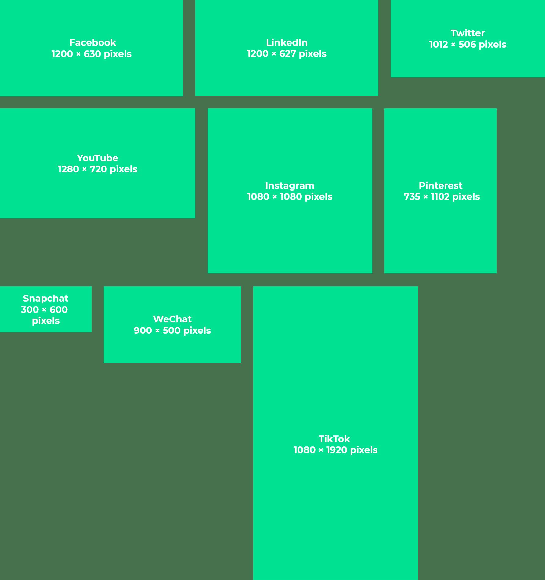 Formats et tailles photo de partage d'un lien sur les réseaux sociaux