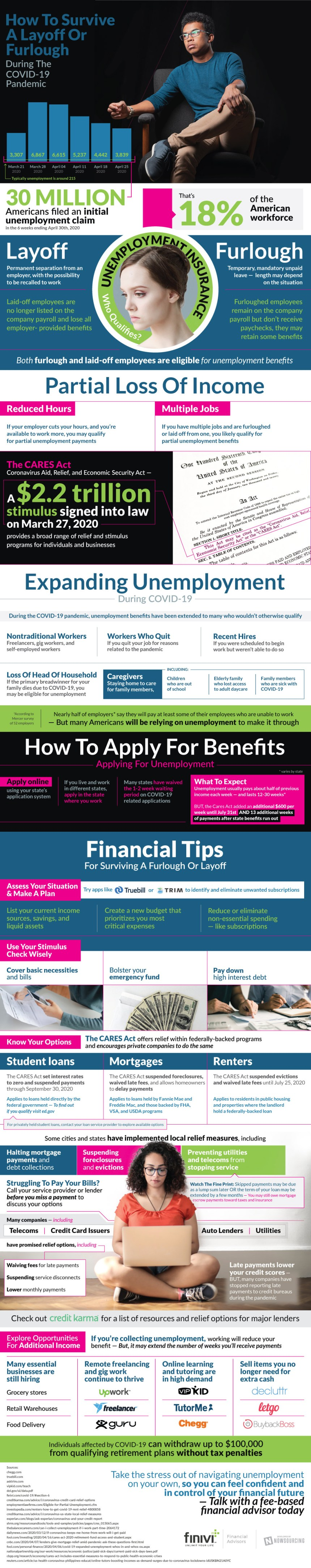 How to Survive a Layoff or Furlough (infographic)