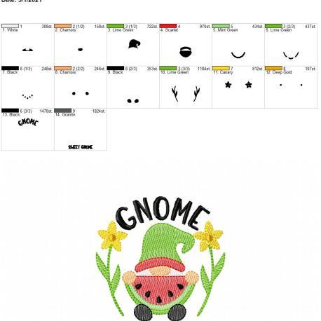 Gnome sweet gnome 4×4