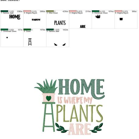 Home is where my plants are 8×12