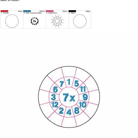 Multiplication Wheel x7