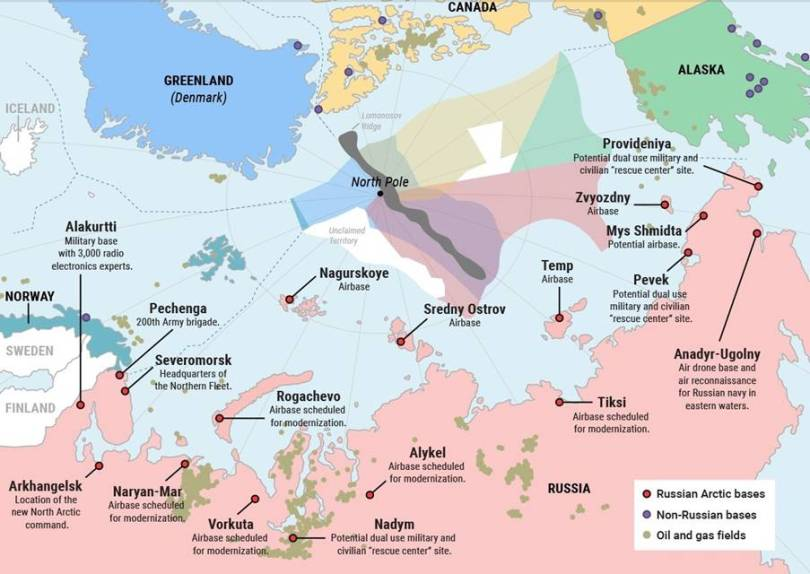 Map Russian arctic bases