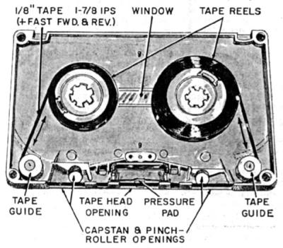 compact_cassette_internals_diagram.jpg