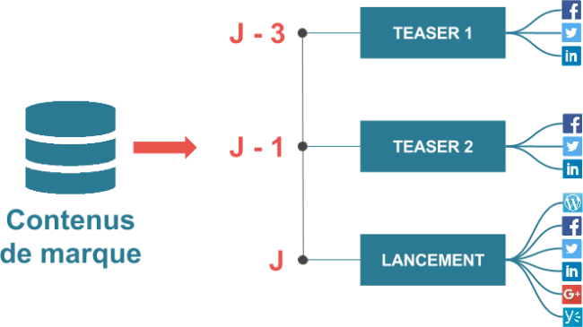 Limber-communication-evenementielle-