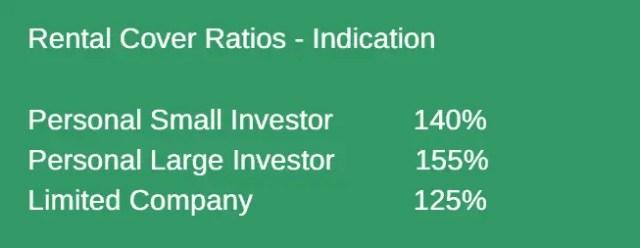 rental cover ratios