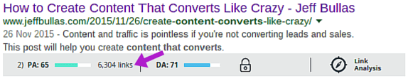 Content that Converts - Links