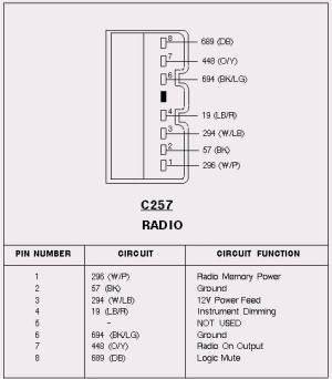 1993 Lincoln town car radio wiring   Lincoln vs Cadillac