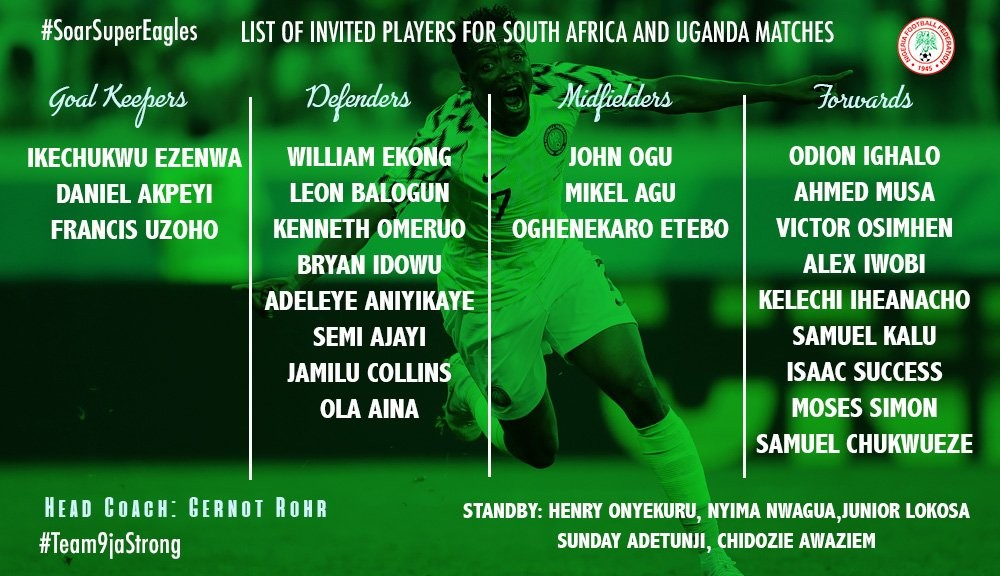 Super Eagles squad for South Africa, Uganda matches revealed