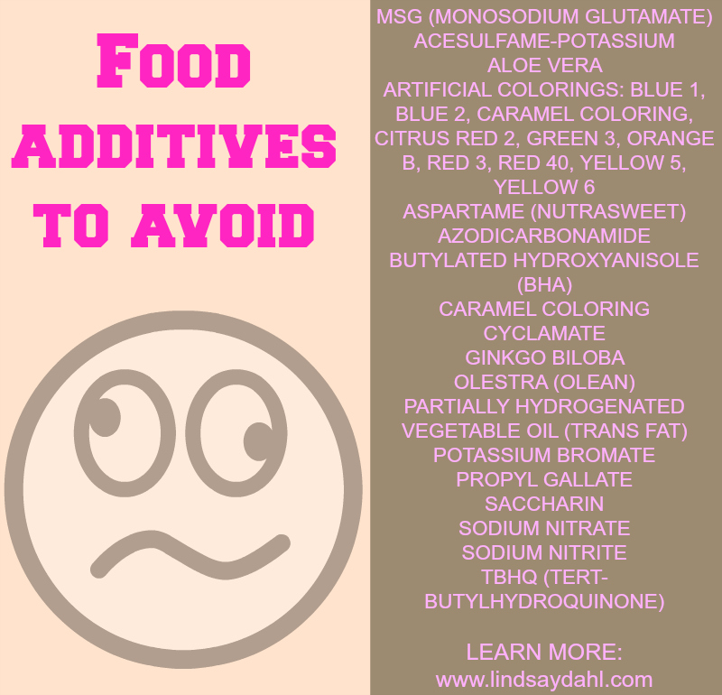 List Of Banned Food Additives In The Us