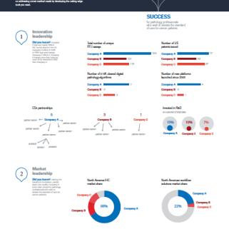 print infographic