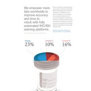 Pharma statistic