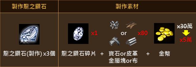 天堂M 新春報喜送好禮