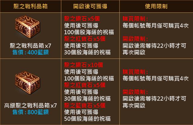 分析:新商品「龍之戰利品箱」與其他龍鑽箱的優點