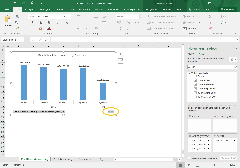 Excel Pivot Tabelle Datum Gruppieren