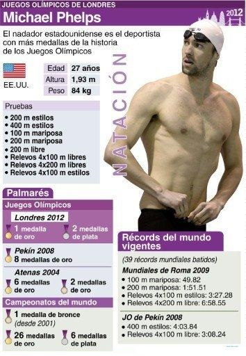 cupping o ventosaterapia