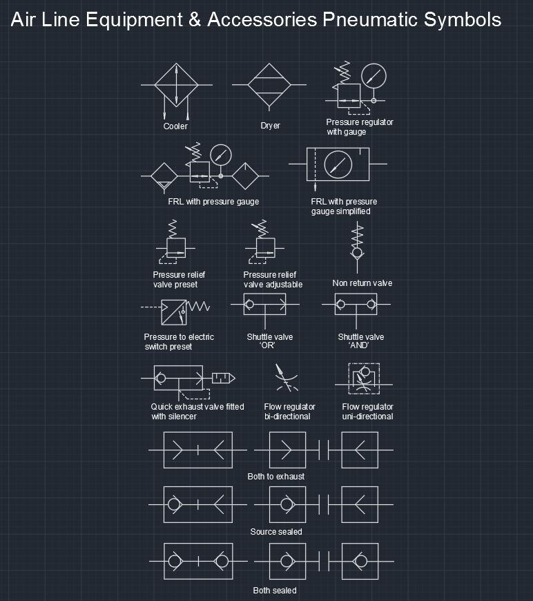Air Line Equipment Amp Accessories Pneumatic Symbols