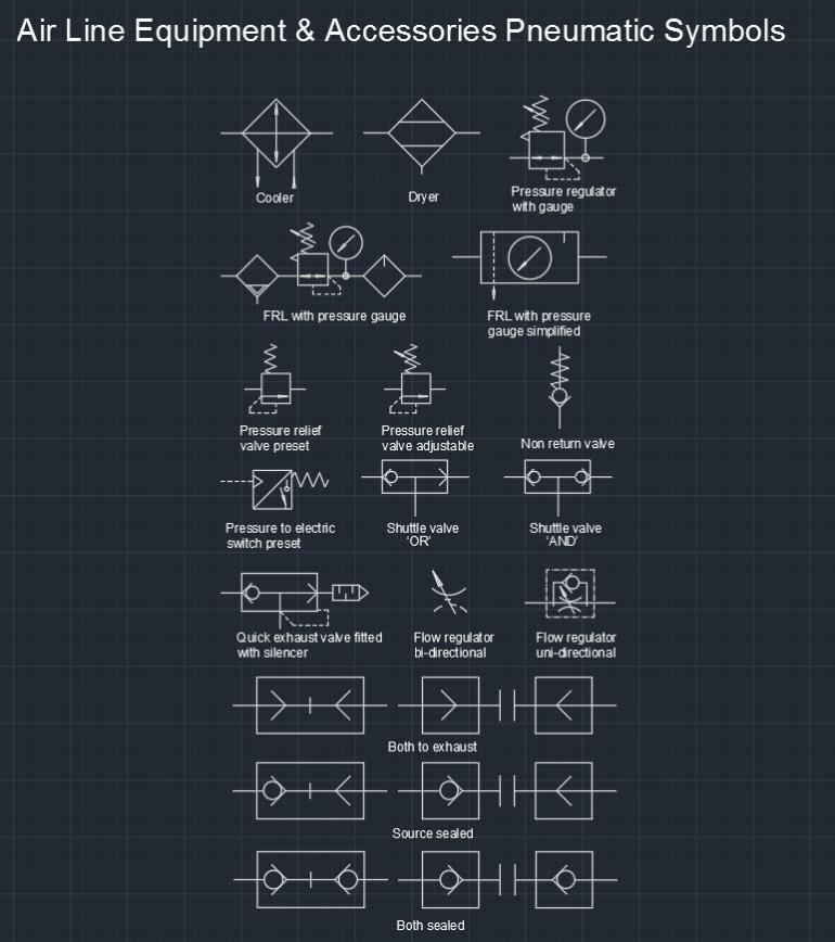 Air Line Equipment & Accessories Pneumatic Symbols
