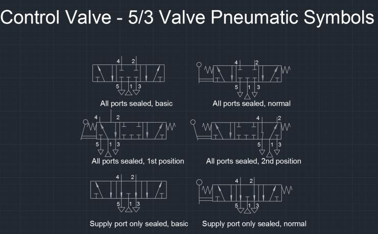 Pneumatic Autocad Free Cad Block Symbols And Cad Drawing
