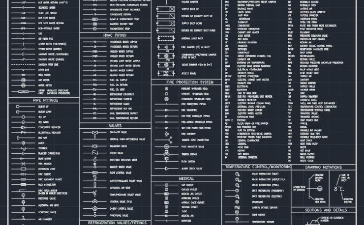 Pressure Transmitter     Free CAD Block Symbols And CAD Drawing