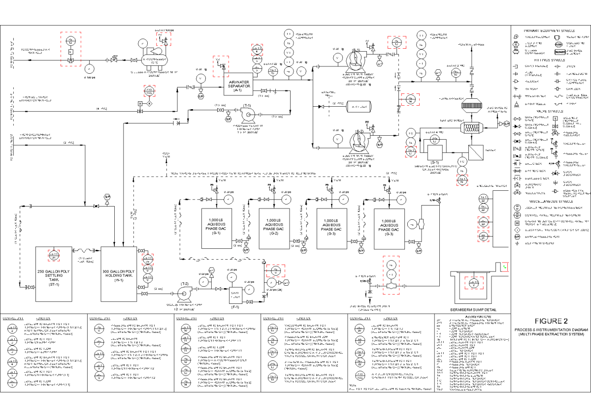 PROCESS AND INSTRUMENTATION DIAGRAM (MULTI PHASE EXTRACTION SYSTEM) | |  AutoCAD Free CAD Block Symbols And CAD Drawing