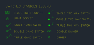 Switches Symbols Legend     Free CAD Blocks And CAD Drawing
