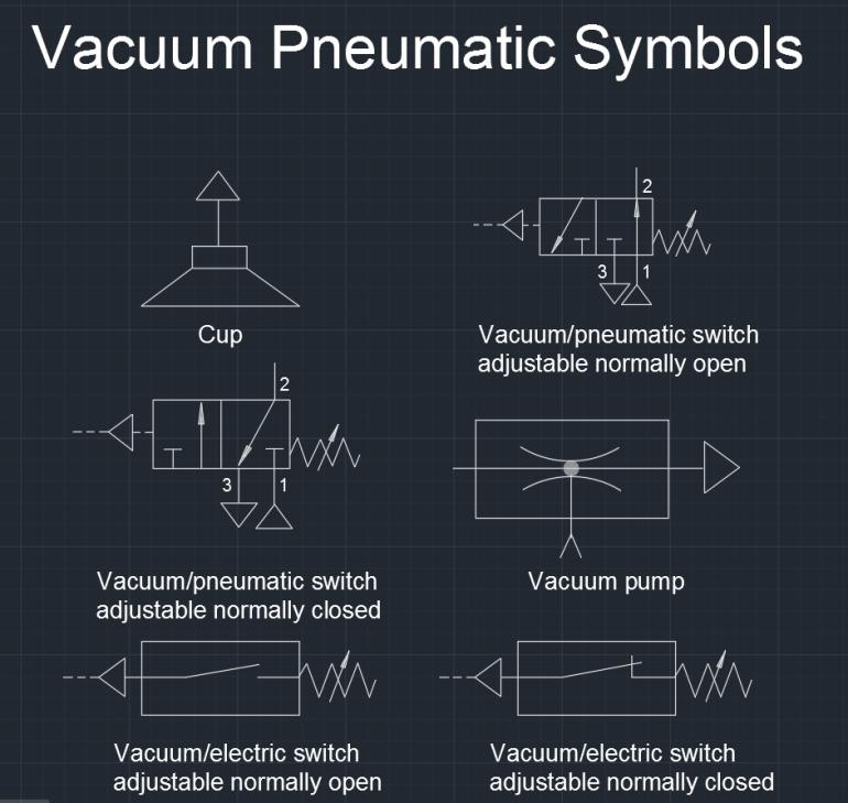 Vacuum Pneumatic Symbols
