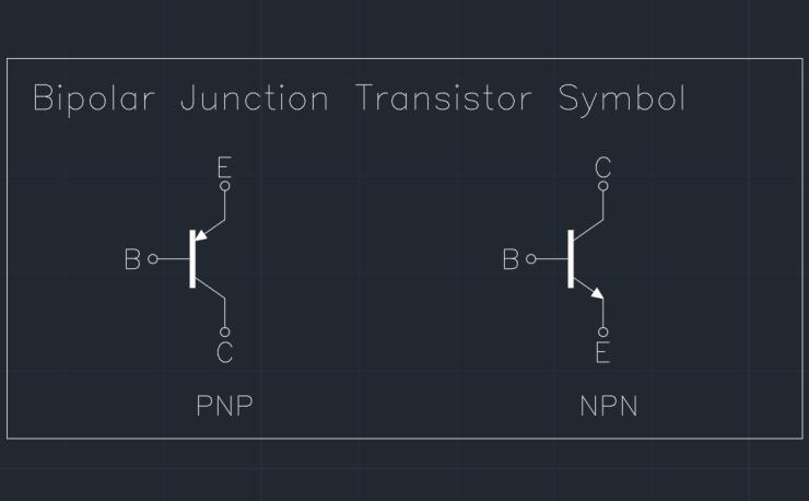 Bipolar junction transistor Symbol