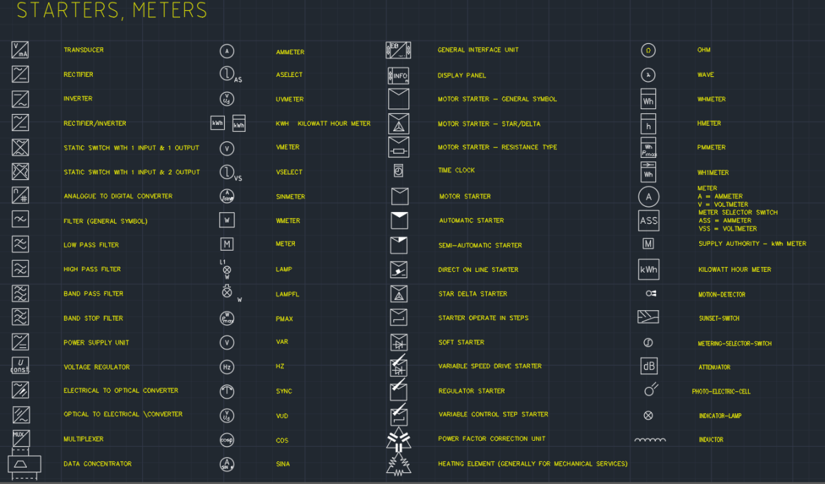 Electrical Symbols Starters Meters Autocad Free Cad Block