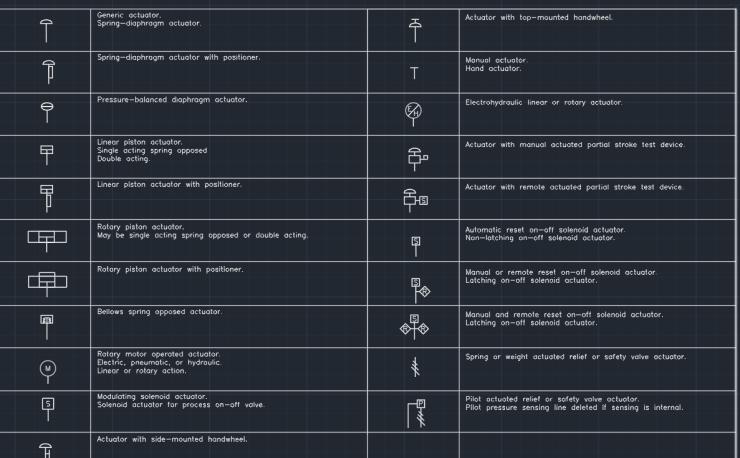 Final control element actuator symbols