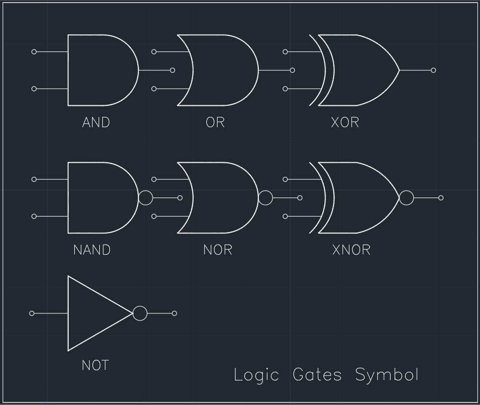 Logic Gates Symbol     CAD Block And Typical Drawing For Designers