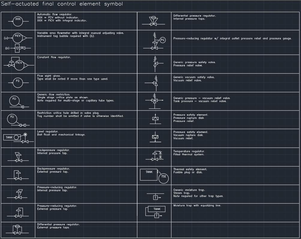 Self Actuated Final Control Element Symbol Autocad Free Cad