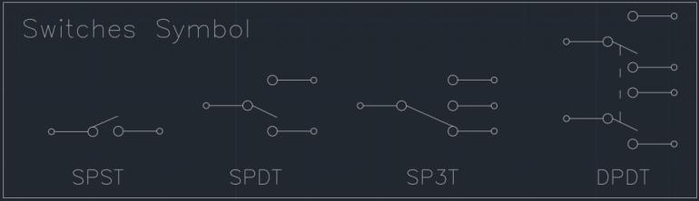 Switches Symbol