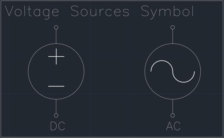 Voltage Sources Symbol